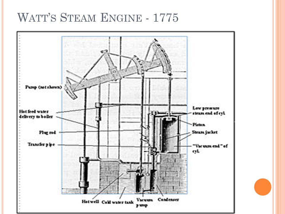 W ATT ' S S TEAM E NGINE - 1775