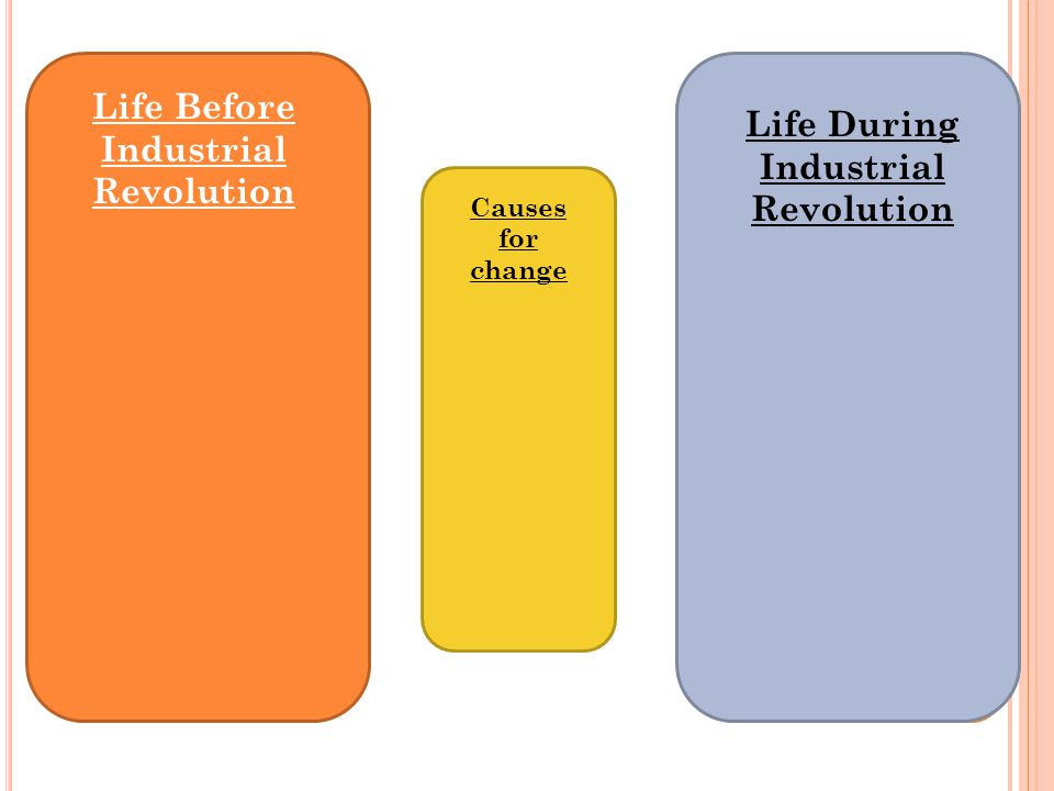 Life Before Industrial Revolution Life During Industrial Revolution Causes for change