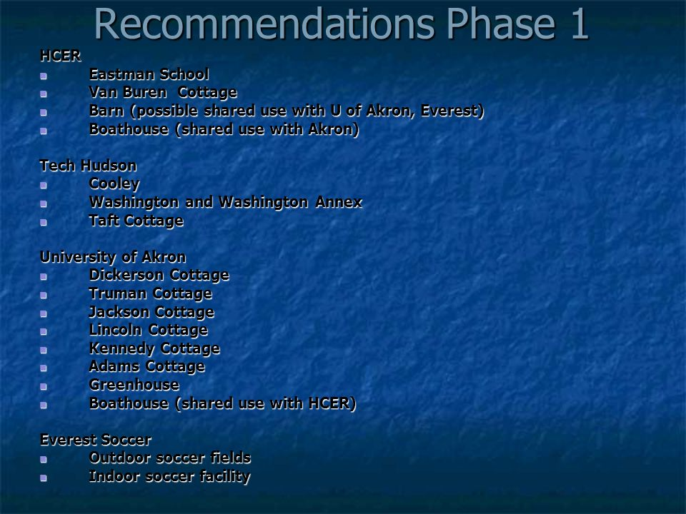 Recommendations Phase 1 HCER Eastman School Eastman School Van Buren Cottage Van Buren Cottage Barn (possible shared use with U of Akron, Everest) Bar