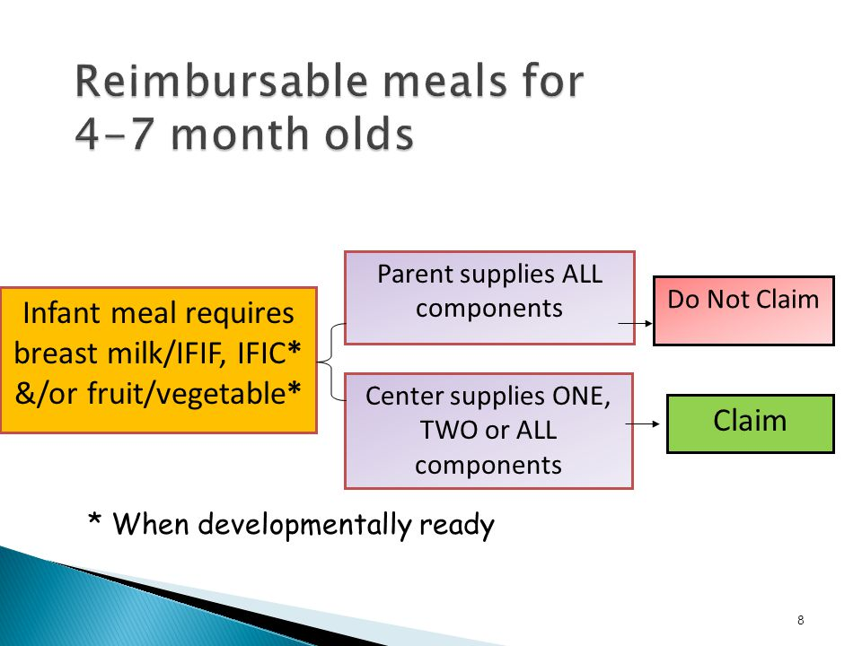 8 Infant meal requires breast milk/IFIF, IFIC* &/or fruit/vegetable* Parent supplies ALL components Center supplies ONE, TWO or ALL components Claim Do Not Claim * When developmentally ready