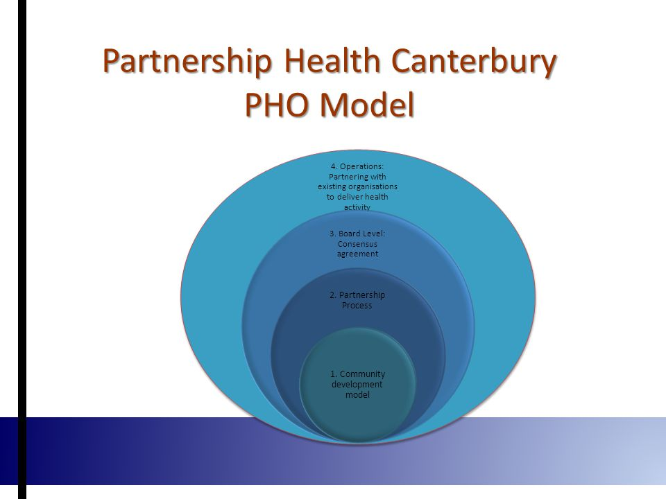 Partnership Successes Trust in communities..we are in this together High Trust contracting – stewardship Power – With Relationship Balance between trust and accountability High levels of support/training/resources to create a common purpose and 'We thinking