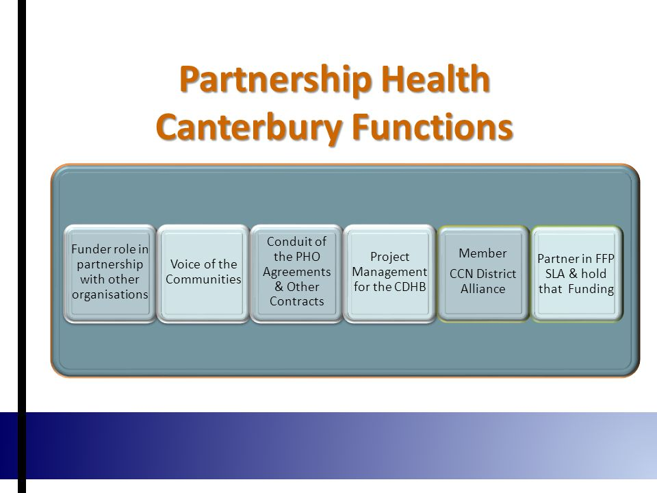 Partnership Health Canterbury Functions Funder role in partnership with other organisations Voice of the Communities Conduit of the PHO Agreements & Other Contracts Project Management for the CDHB Member CCN District Alliance Partner in FFP SLA & hold that Funding