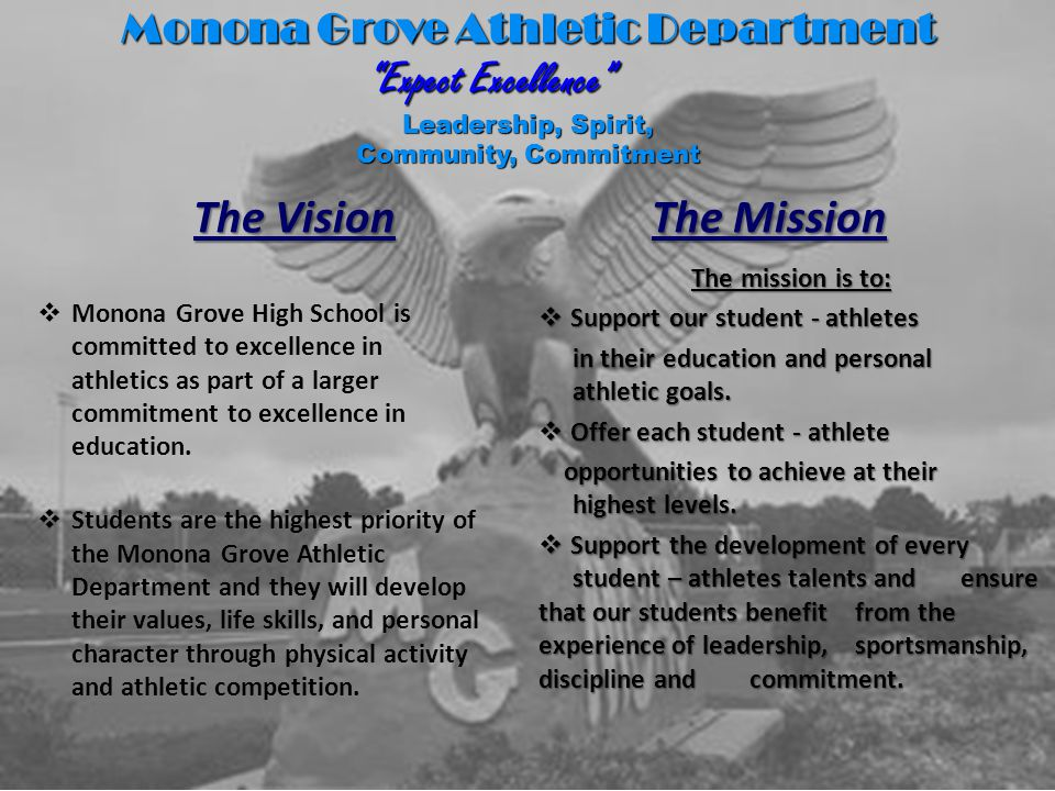 Monona Grove Athletic Department Expect Excellence Leadership, Spirit, Community, Commitment The Vision  Monona Grove High School is committed to excellence in athletics as part of a larger commitment to excellence in education.
