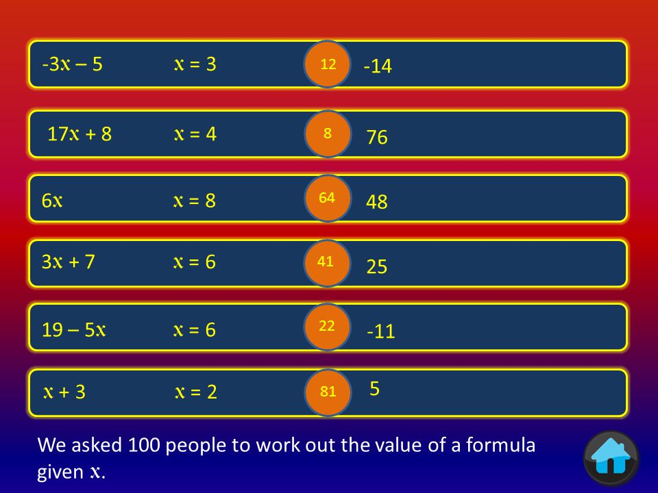 x = 1 6 x + 5 = 23 x = 3 10 x – 7 = 83 x = 9 x = 4 x = 8 x = 36 3 x – 6 = 6 7 x – 5 = 51 69 29 33 31 25 15 We asked 100 people to find the value of x.