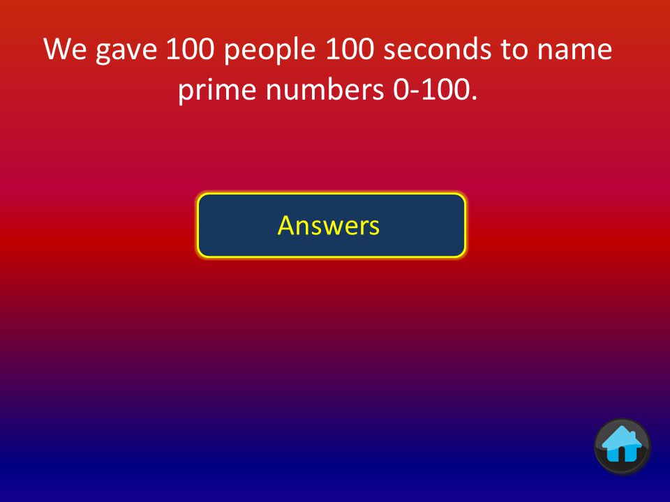 We gave 100 people 100 seconds to name cube numbers < 250. Answers