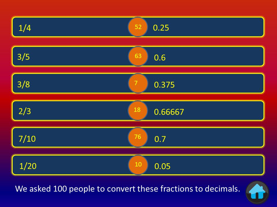 Simplifying fractions Ordering Fractions Decimals → % Fractions→ Decimals Mixed Fractions % → Fractions Fractions, Decimals & %