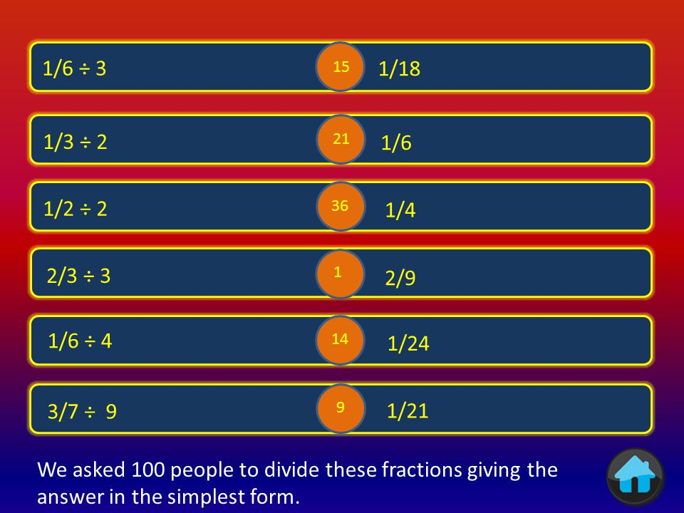 i ½ x ¼ 1/8 1/30 2/3 x 1/4 1/6 4/9 1/56 1/6 2/3 x 2/3 1/7 x 1/8 1/3 x 1/2 43 32 0 8 25 35 We asked 100 people to multiply these fractions giving answers in the simplest form.