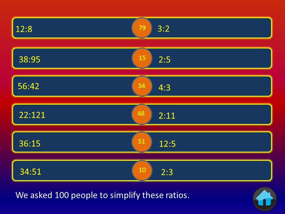 Simplifying Ratios Proportion → Ratio Ratio → Proportion Spiders:Flies Cooking Scale drawing Ratio & Proportion