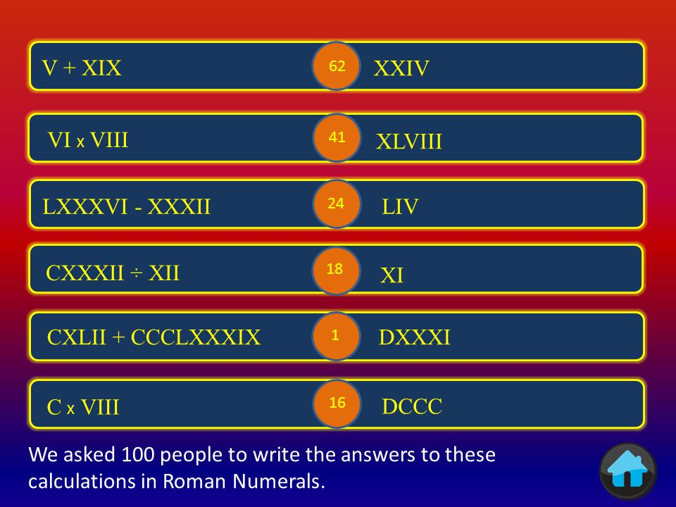 i CMXXIII 923 18 CCCDXXII 372 3748 91 894 MMMDCCXLVIII XCI DCCCXCIV 9 91 28 0 21 7 We asked 100 people to write figures for these Roman Numerals.