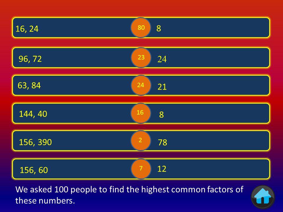 Highest Common Factor Indices Squares Square Roots Lowest Common Multiple Factorise Factors