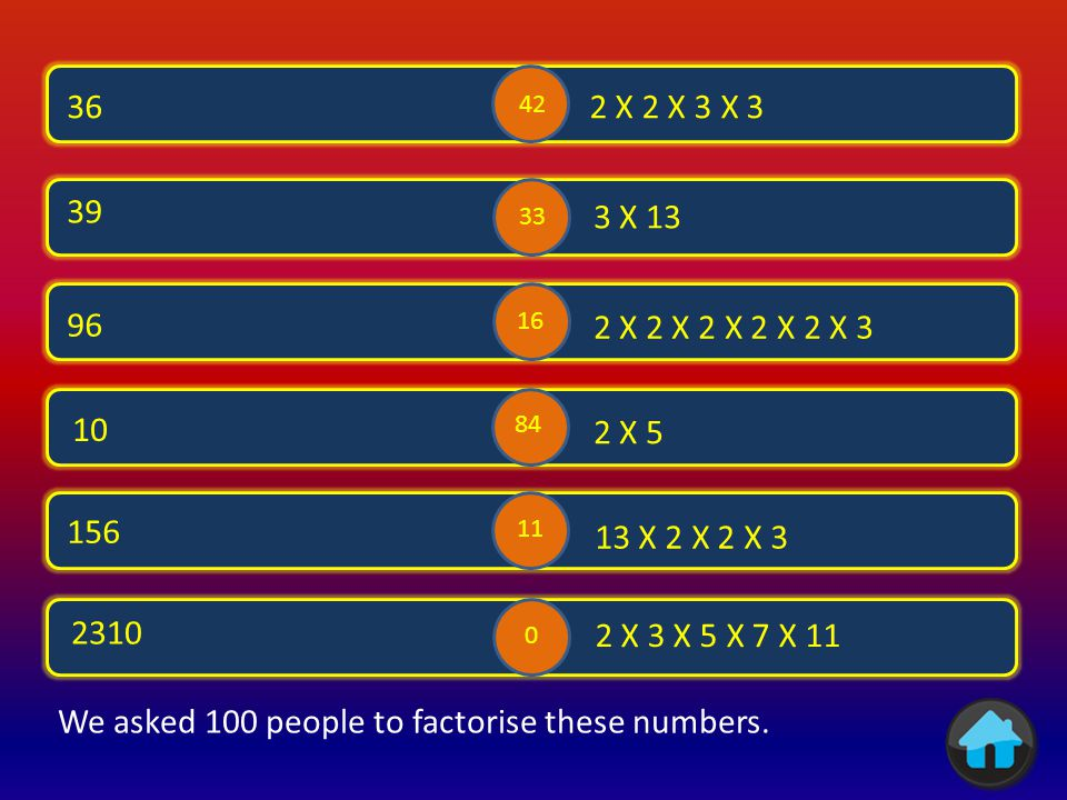 4, 3 12 6, 8 24 15, 20 60 2730 120 12, 20, 15 78, 182, 130 8, 12, 15 86 70 42 35 0 18 We asked 100 people to find the lowest common multiple of these numbers.