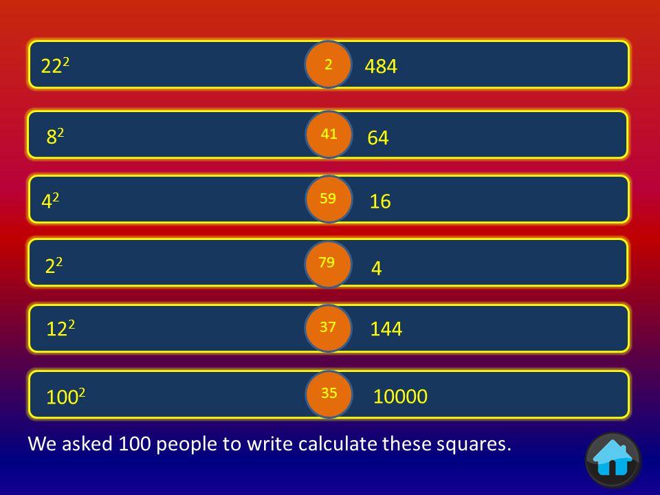 i 13 X 2 2 52 36 5 2 X 2 2 100 8000 144 900 10 3 X 2 3 3 2 X 2 4 10 2 X 3 2 27 91 28 0 21 7 We asked 100 people to work out these indices.