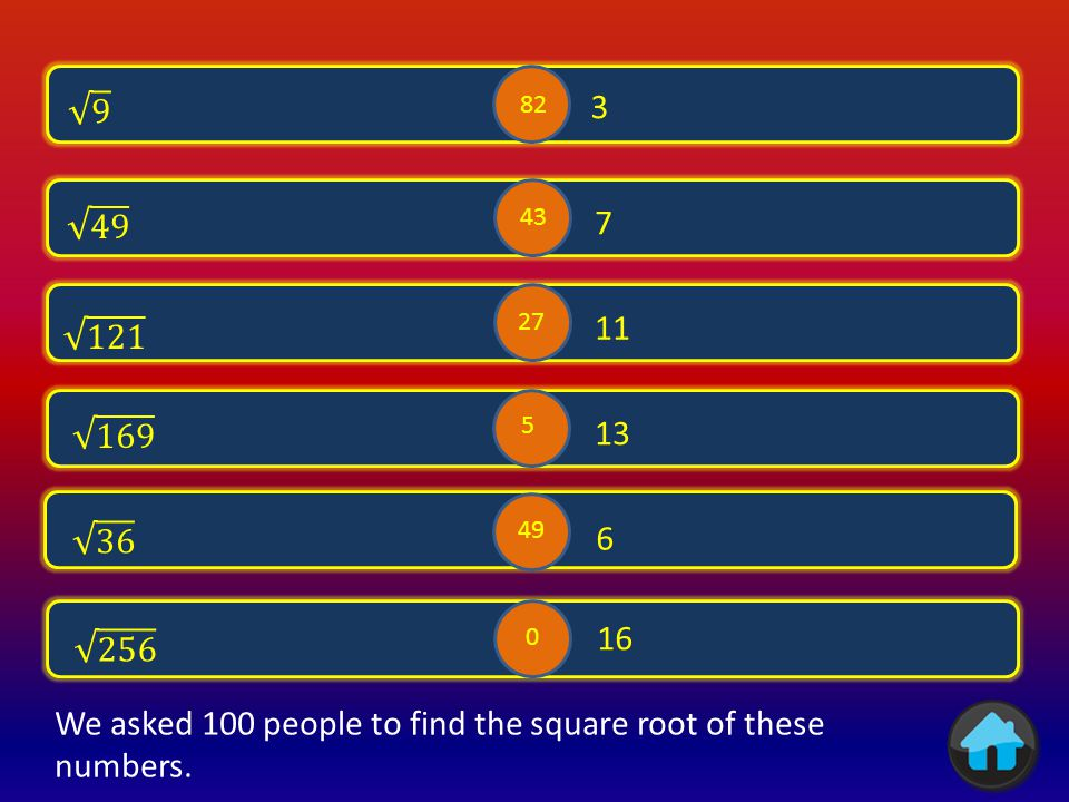 22 2 484 8 2 64 4242 16 4 144 10000 2 12 2 100 2 2 41 59 79 37 35 We asked 100 people to write calculate these squares.