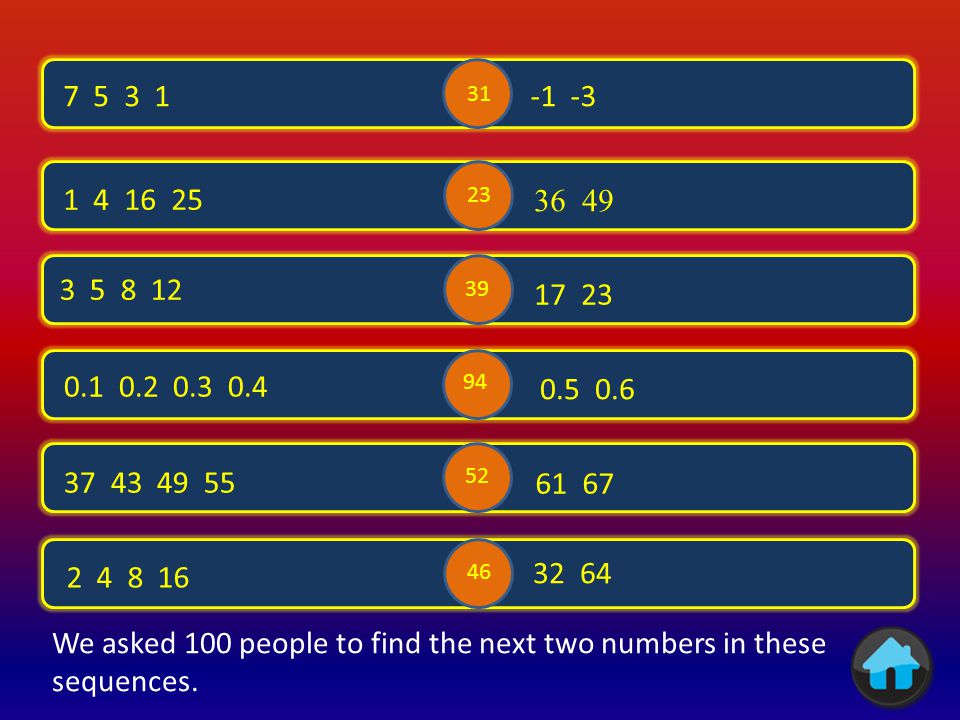 Number Sequences 1 Find the n th term Number Sequences 4 Find the 15 th term Number Sequences 2 Number Sequences 3 Number Sequences