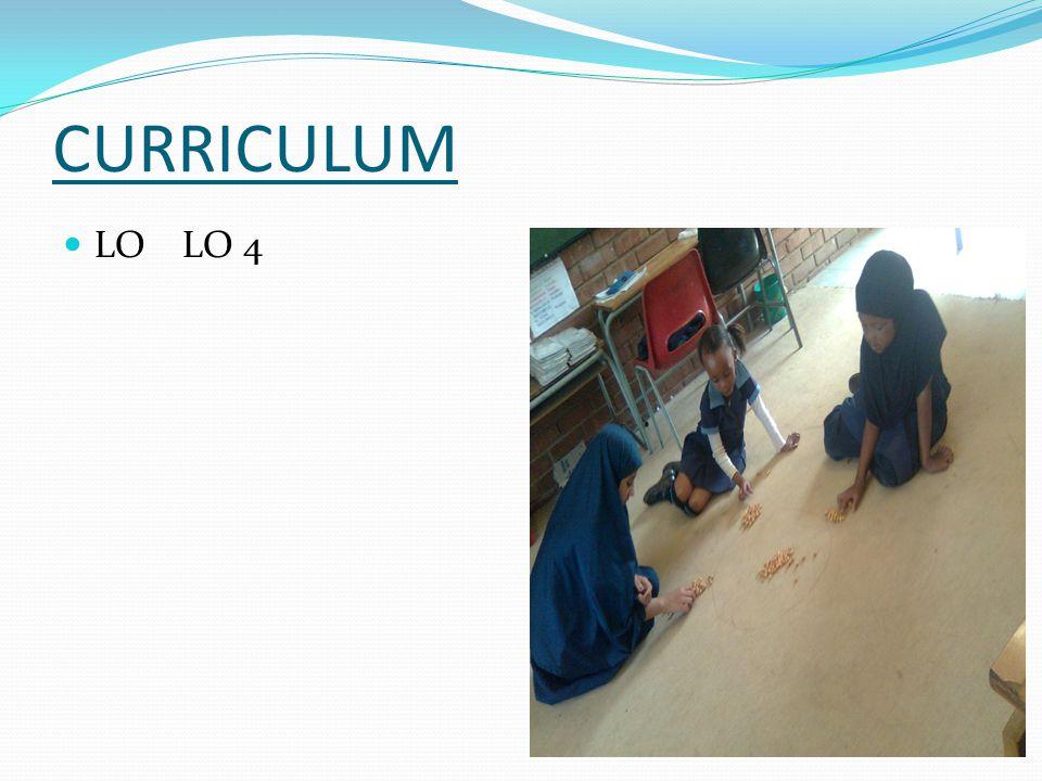 CURRICULUM MATHS LO 1