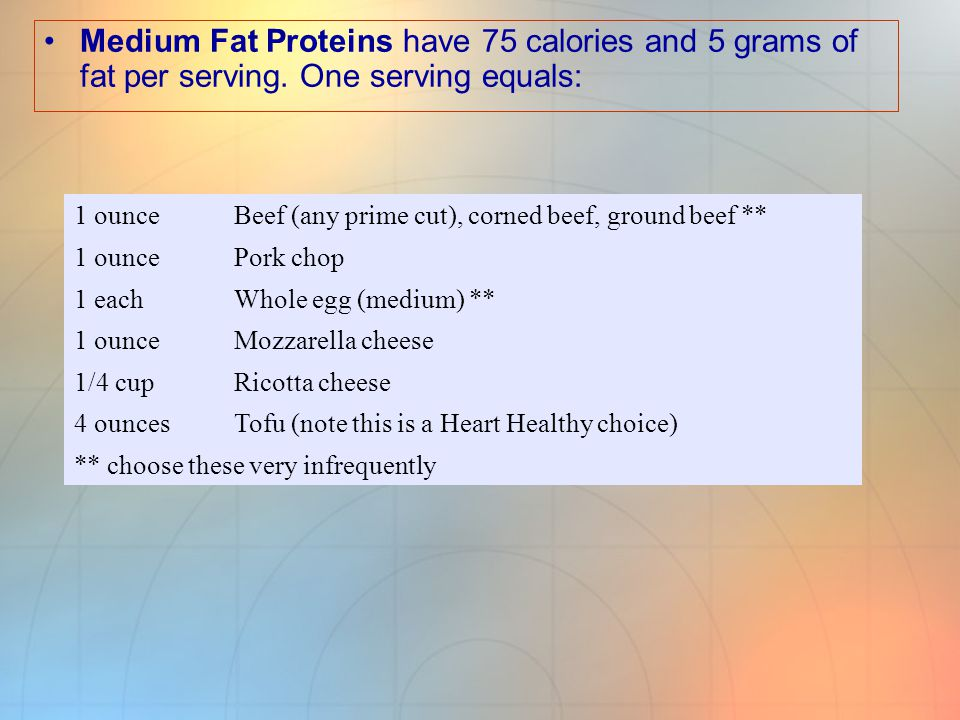 Starches contain 15 grams of carbohydrate and 80 calories per serving.