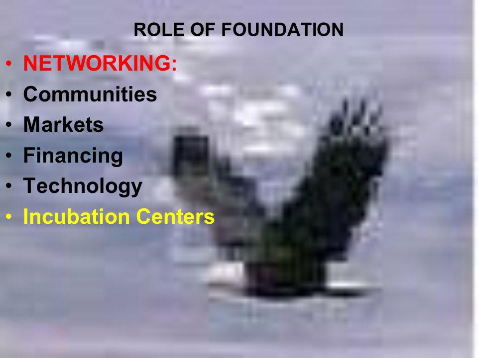Participative Mechanism