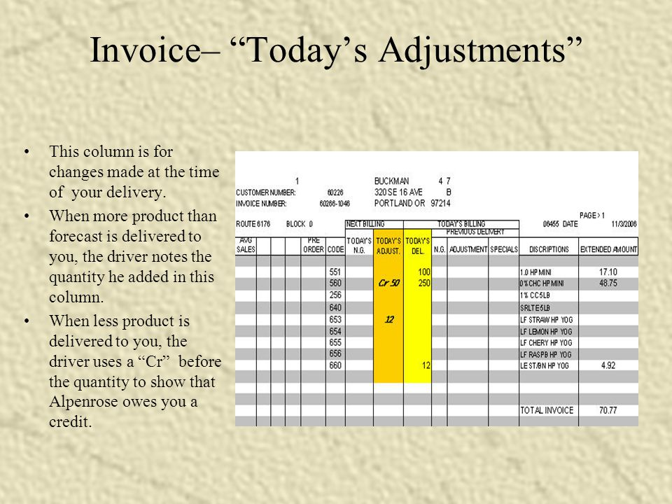 Invoice– Today's Adjustments This column is for changes made at the time of your delivery.