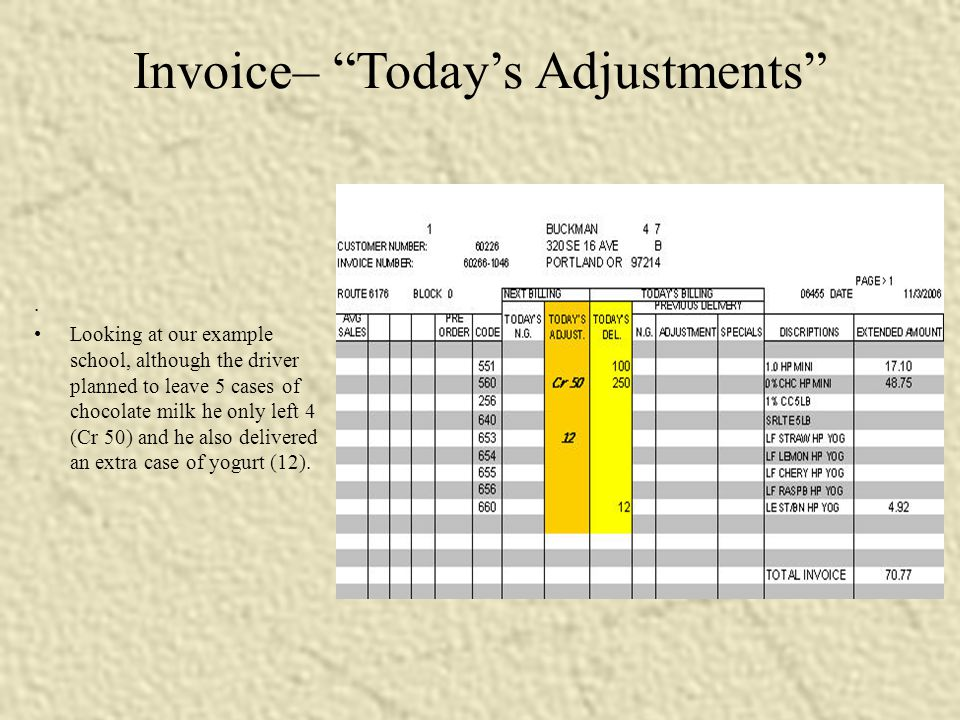 Invoice– Today's Adjustments .