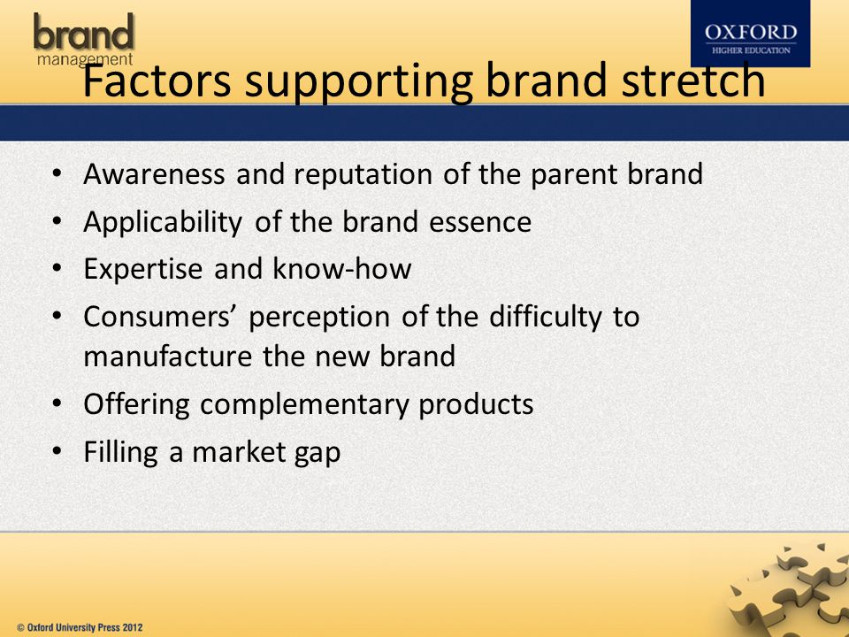 Factors supporting brand stretch Awareness and reputation of the parent brand Applicability of the brand essence Expertise and know-how Consumers' per