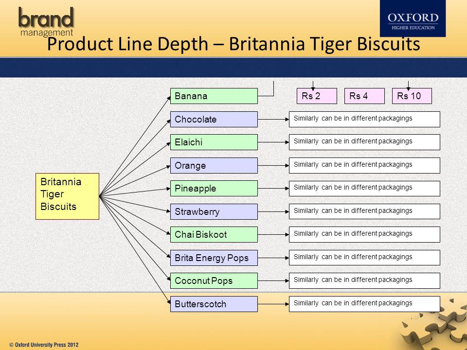 Product Line Depth – Britannia Tiger Biscuits Britannia Tiger Biscuits Banana Chocolate Butterscotch Elaichi Orange Pineapple Strawberry Chai Biskoot