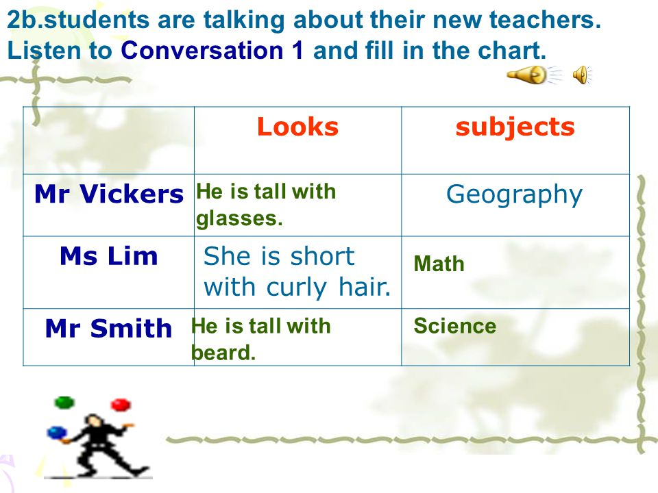 2b.students are talking about their new teachers.Listen to Conversation 1 and fill in the chart.