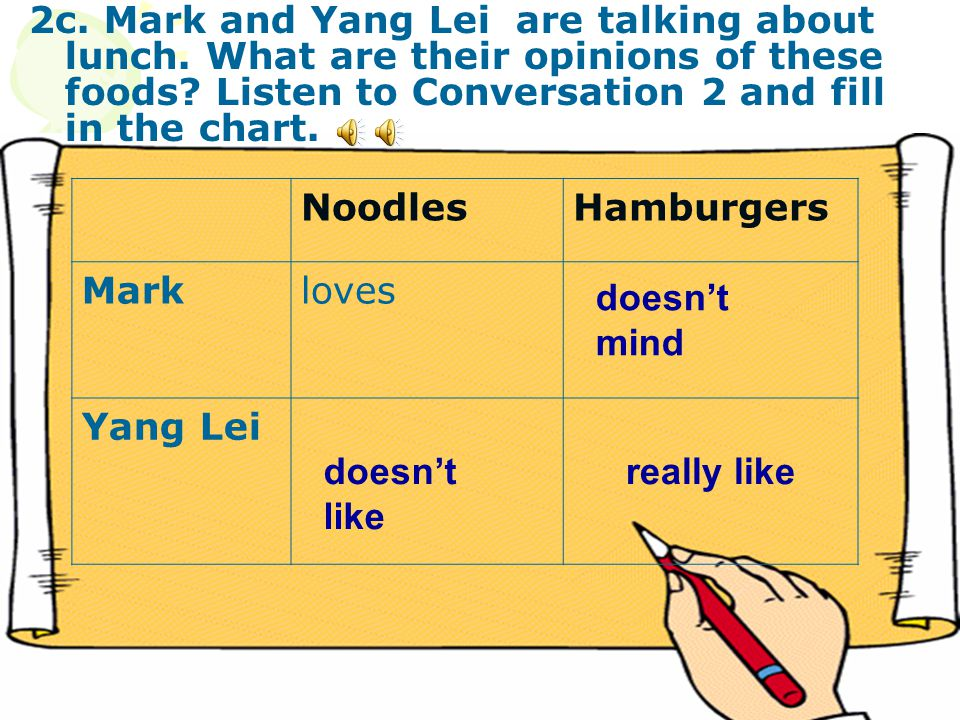 2c.Mark and Yang Lei are talking about lunch. What are their opinions of these foods.