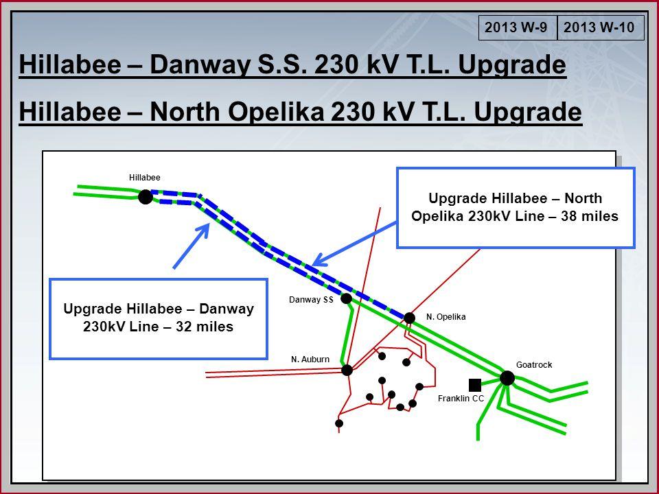Hillabee Danway SS N. Opelika Goatrock N.