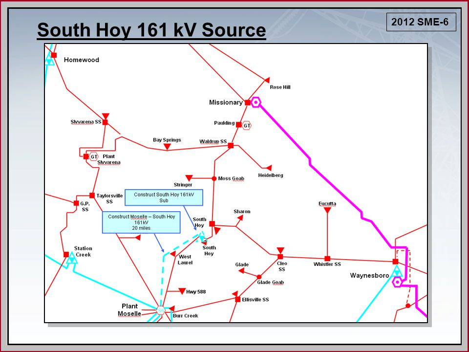 South Hoy 161 kV Source 2012 SME-6