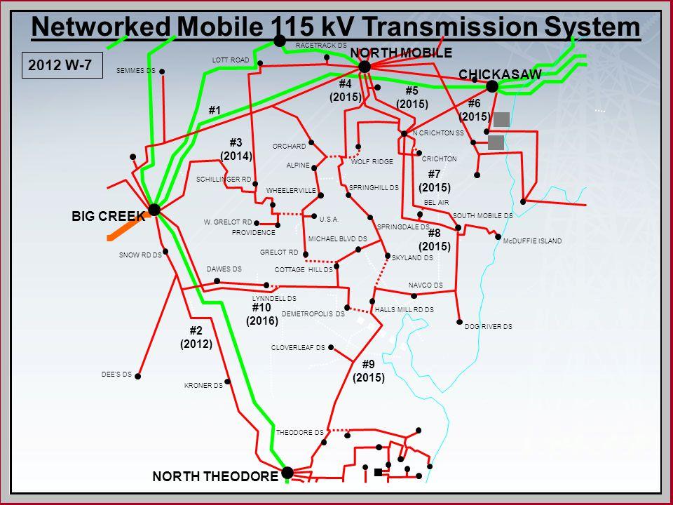 Purvis Bulk Transformer Upgrade 2010 SME-3