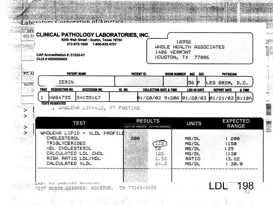 31 Triglycerides 104 Cholesterol 210