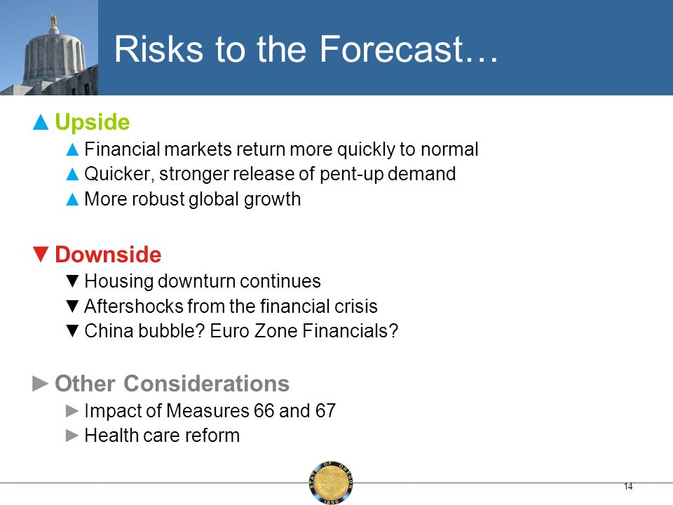 14 Risks to the Forecast… ▲Upside ▲Financial markets return more quickly to normal ▲Quicker, stronger release of pent-up demand ▲More robust global growth ▼Downside ▼Housing downturn continues ▼Aftershocks from the financial crisis ▼China bubble.