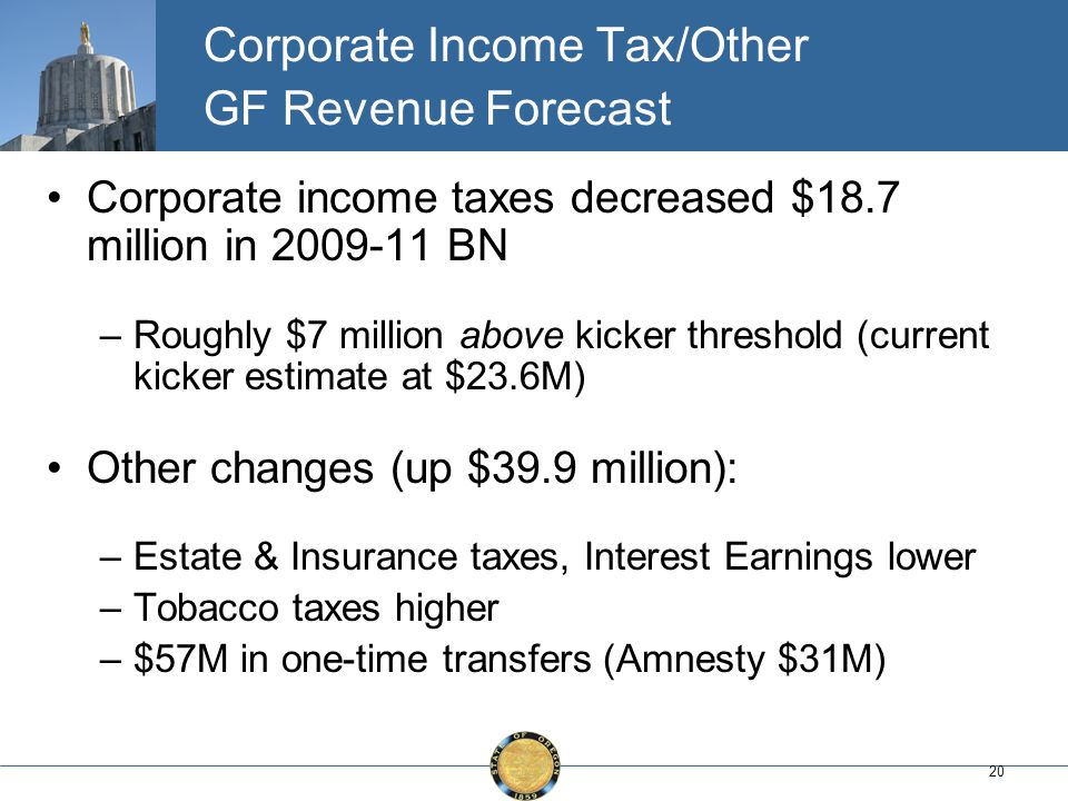 20 Corporate Income Tax/Other GF Revenue Forecast Corporate income taxes decreased $18.7 million in 2009-11 BN –Roughly $7 million above kicker threshold (current kicker estimate at $23.6M) Other changes (up $39.9 million): –Estate & Insurance taxes, Interest Earnings lower –Tobacco taxes higher –$57M in one-time transfers (Amnesty $31M)
