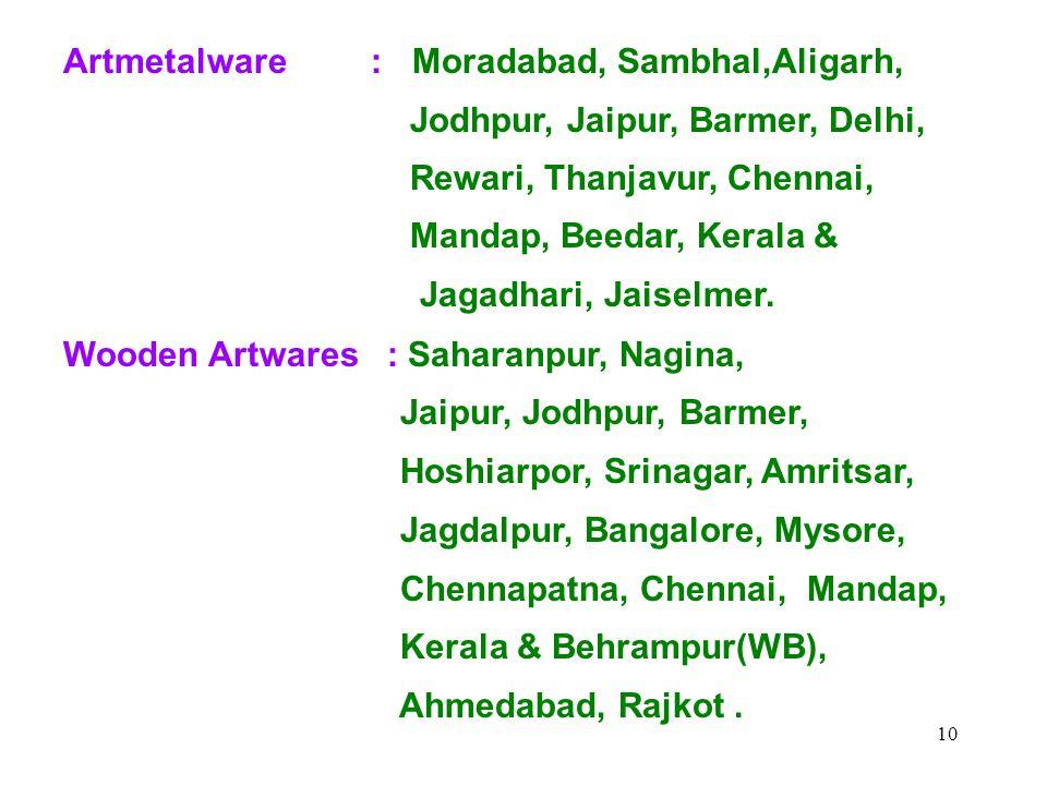 10 Artmetalware : Moradabad, Sambhal,Aligarh, Jodhpur, Jaipur, Barmer, Delhi, Rewari, Thanjavur, Chennai, Mandap, Beedar, Kerala & Jagadhari, Jaiselmer.