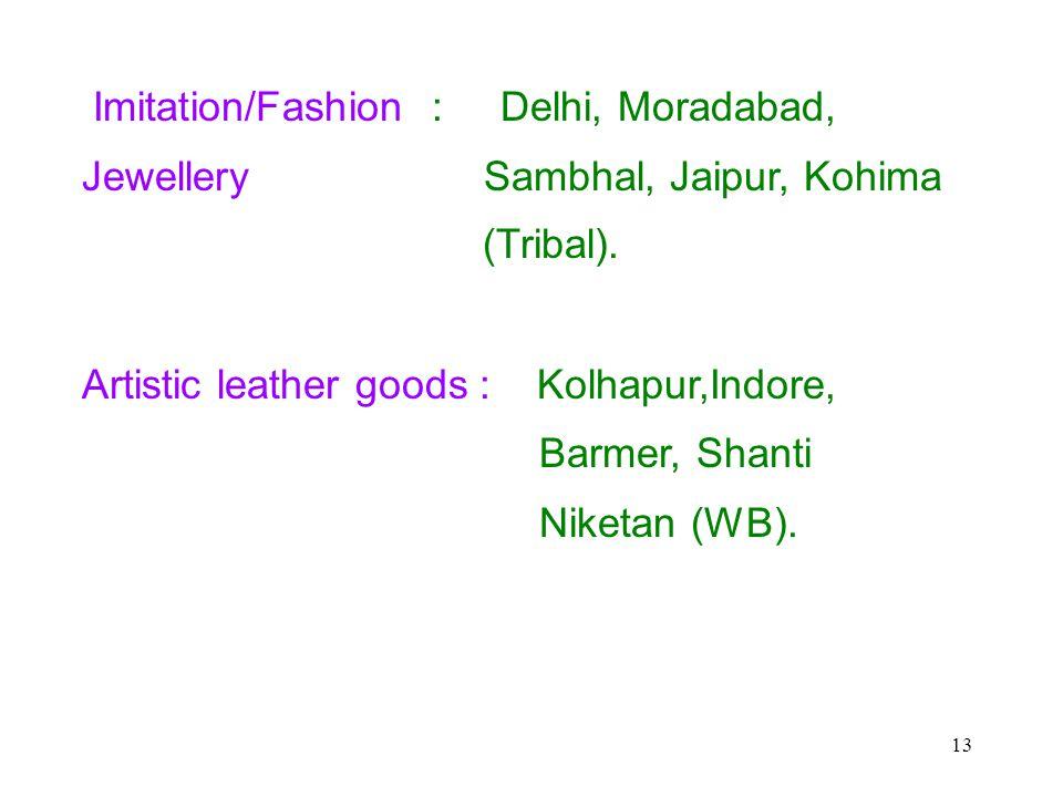 13 Imitation/Fashion : Delhi, Moradabad, Jewellery Sambhal, Jaipur, Kohima (Tribal).