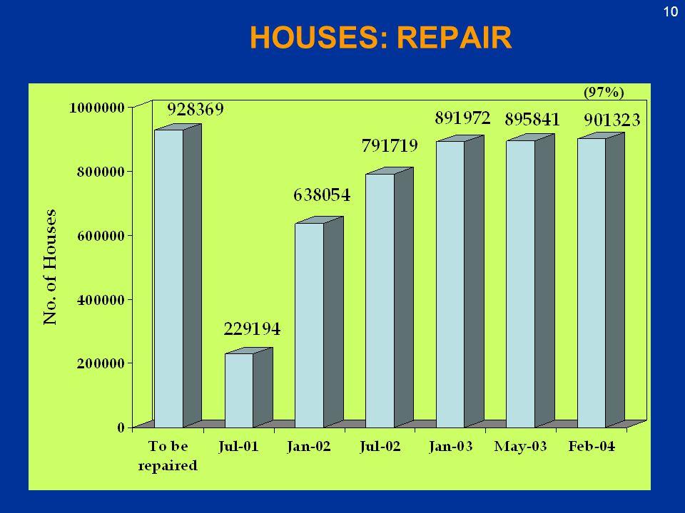 10 HOUSES: REPAIR (97%)