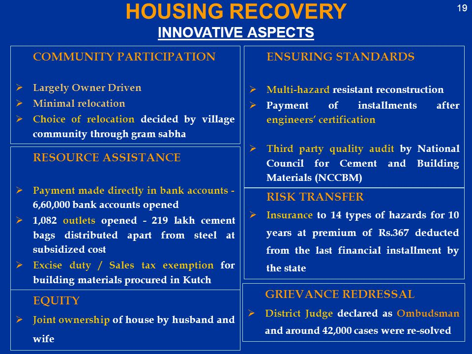 19 HOUSING RECOVERY INNOVATIVE ASPECTS RISK TRANSFER  Insurance to 14 types of hazards for 10 years at premium of Rs.367 deducted from the last financial installment by the state ENSURING STANDARDS  Multi-hazard resistant reconstruction  Payment of installments after engineers' certification  Third party quality audit by National Council for Cement and Building Materials (NCCBM) RESOURCE ASSISTANCE  Payment made directly in bank accounts - 6,60,000 bank accounts opened  1,082 outlets opened - 219 lakh cement bags distributed apart from steel at subsidized cost  Excise duty / Sales tax exemption for building materials procured in Kutch EQUITY  Joint ownership of house by husband and wife COMMUNITY PARTICIPATION  Largely Owner Driven  Minimal relocation  Choice of relocation decided by village community through gram sabha GRIEVANCE REDRESSAL  District Judge declared as Ombudsman and around 42,000 cases were re-solved