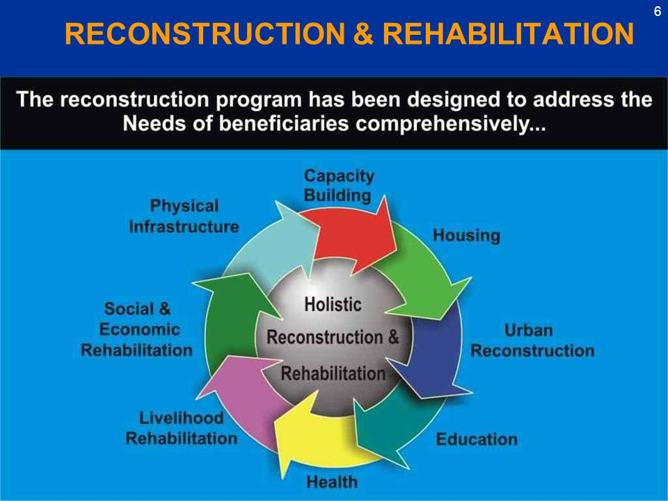 6 RECONSTRUCTION & REHABILITATION