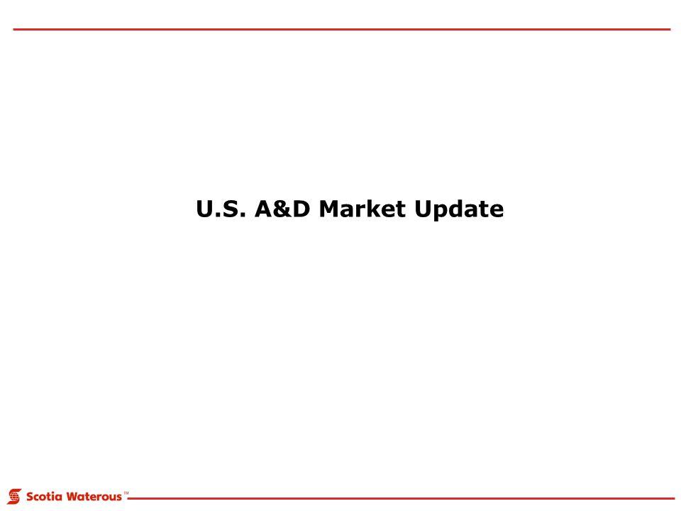 U.S. A&D Market Update
