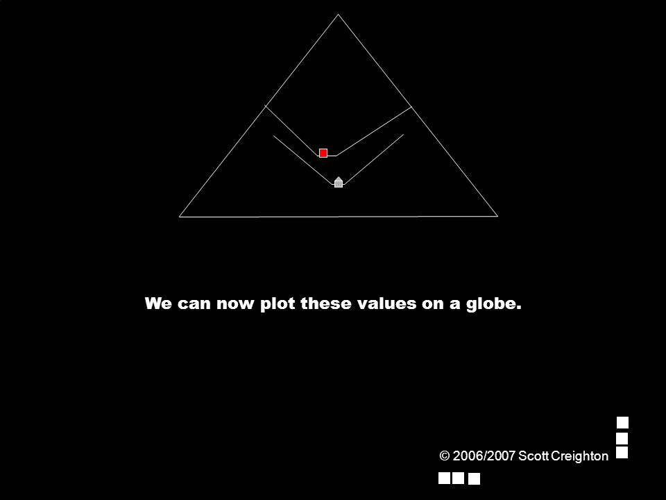 We can now plot these values on a globe. © 2006/2007 Scott Creighton