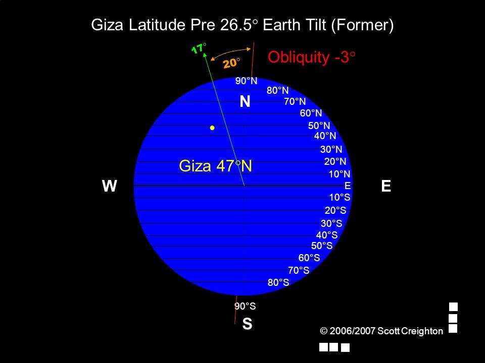 S 90°S Giza Latitude Pre 26.5° Earth Tilt (Former) 90°N EW 70°N E 10°N 20°N 30°N 40°N 50°N 60°N 10°S 20°S 30°S 40°S 50°S 60°S 70°S 80°S Giza 47°N 80°N 17° N 20° Obliquity -3°