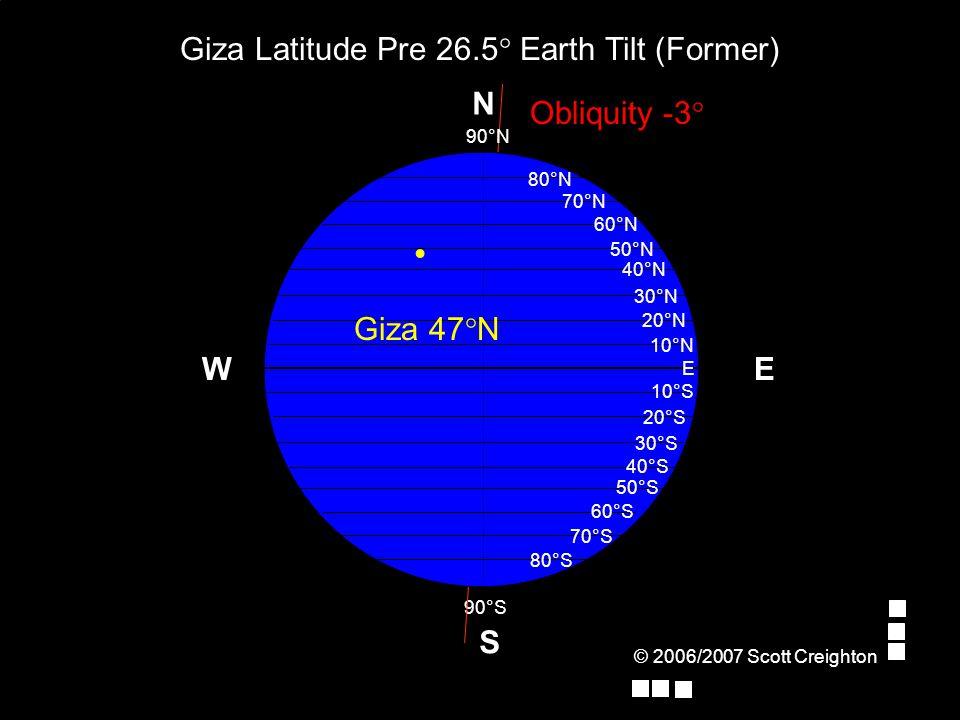 © 2006/2007 Scott Creighton S N 90°S Giza Latitude Pre 26.5° Earth Tilt (Former) 90°N EW 70°N E 10°N 20°N 30°N 40°N 50°N 60°N 10°S 20°S 30°S 40°S 50°S 60°S 70°S 80°S Giza 47°N 80°N Obliquity -3°