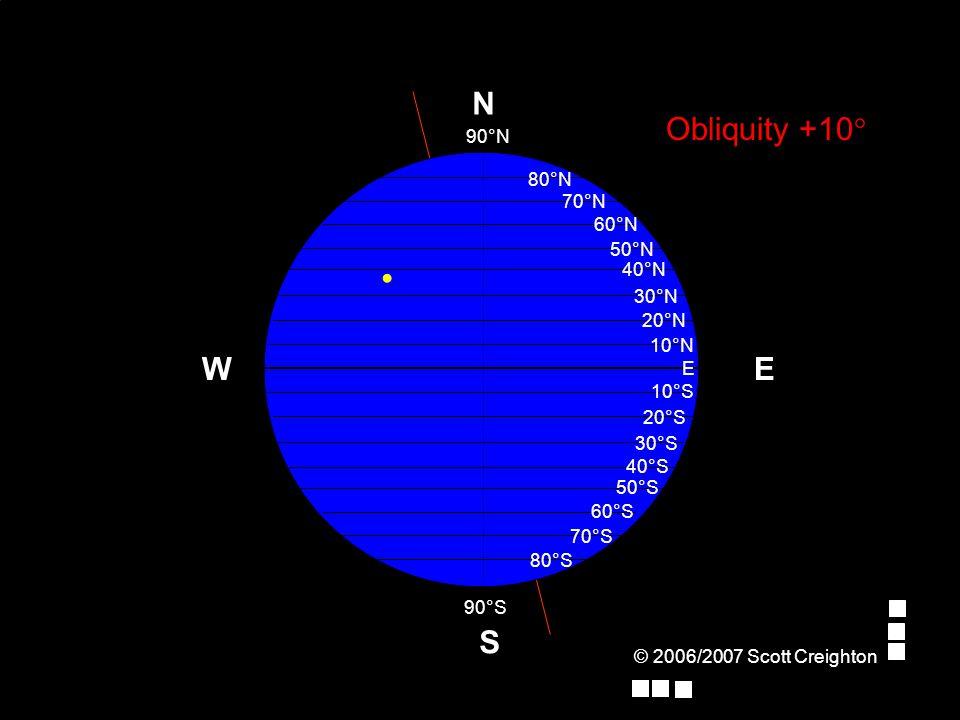 © 2006/2007 Scott Creighton Obliquity +10° S N 90°S 90°N EW 70°N E 10°N 20°N 30°N 40°N 50°N 60°N 10°S 20°S 30°S 40°S 50°S 60°S 70°S 80°S 80°N