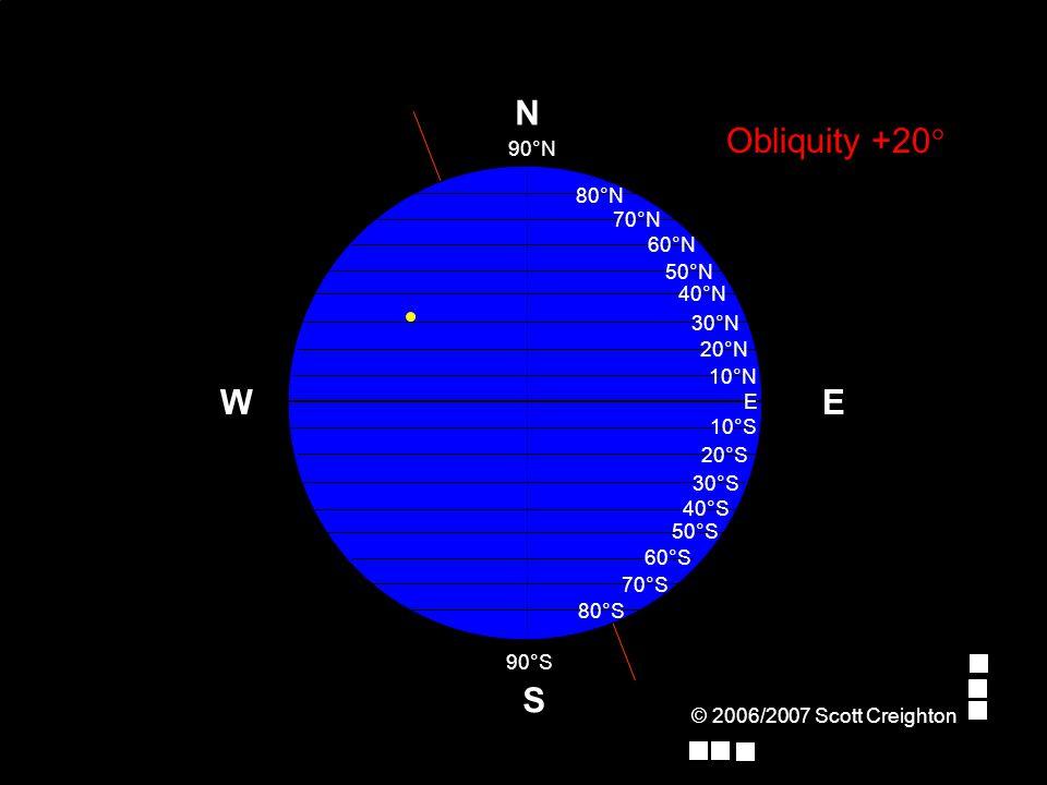 © 2006/2007 Scott Creighton Obliquity +20° S N 90°S 90°N EW 70°N E 10°N 20°N 30°N 40°N 50°N 60°N 10°S 20°S 30°S 40°S 50°S 60°S 70°S 80°S 80°N