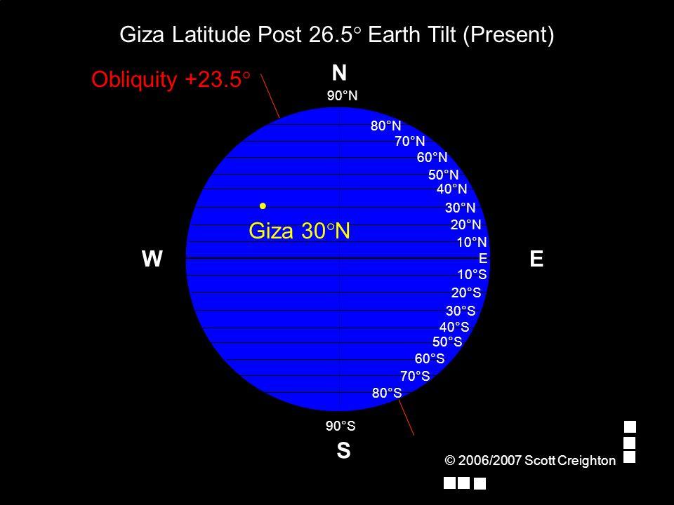 © 2006/2007 Scott Creighton Obliquity +23.5° S N 90°S Giza Latitude Post 26.5° Earth Tilt (Present) 90°N EW 70°N E 10°N 20°N 30°N 40°N 50°N 60°N 10°S 20°S 30°S 40°S 50°S 60°S 70°S 80°S Giza 30°N 80°N