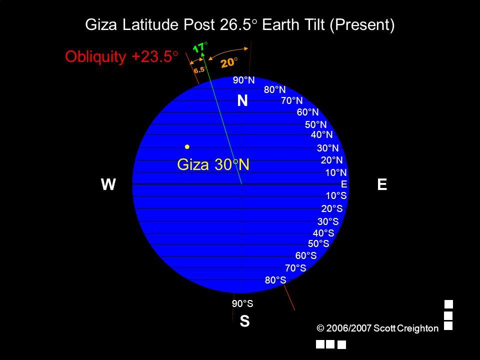© 2006/2007 Scott Creighton S 90°S Giza Latitude Post 26.5° Earth Tilt (Present) EW 70°N E 10°N 20°N 30°N 40°N 50°N 60°N 10°S 20°S 30°S 40°S 50°S 60°S 70°S 80°S Giza 30°N 80°N 90°N 17° 20° N 6.5° Obliquity +23.5°
