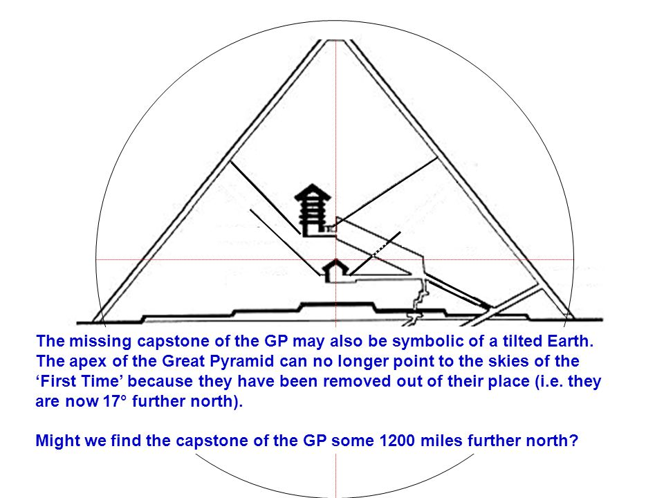 The missing capstone of the GP may also be symbolic of a tilted Earth.