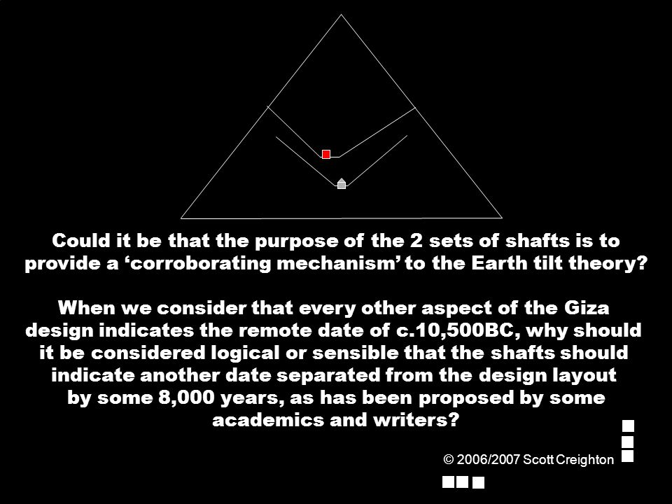 Could it be that the purpose of the 2 sets of shafts is to provide a 'corroborating mechanism' to the Earth tilt theory.