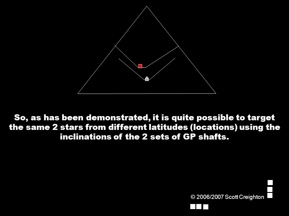 So, as has been demonstrated, it is quite possible to target the same 2 stars from different latitudes (locations) using the inclinations of the 2 sets of GP shafts.