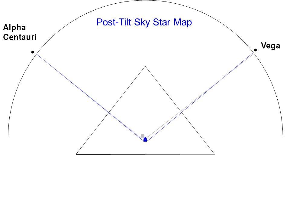 Post-Tilt Sky Star Map Vega Alpha Centauri